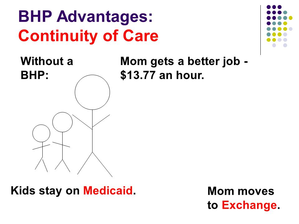 BHP Advantages: Continuity of Care Mom gets a better job - $13.77 an hour. Kids stay on Medicaid. Mom moves to Exchange. Without a BHP: