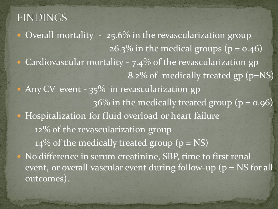 Overall mortality - 25.6% in the revascularization group 26.3% in the medical groups (p = 0.46) Cardiovascular mortality - 7.4% of the revascularization gp 8.2% of medically treated gp (p=NS) Any CV event - 35% in revascularization gp 36% in the medically treated group (p = 0.96) Hospitalization for fluid overload or heart failure 12% of the revascularization group 14% of the medically treated group (p = NS) No difference in serum creatinine, SBP, time to first renal event, or overall vascular event during follow-up (p = NS for all outcomes).