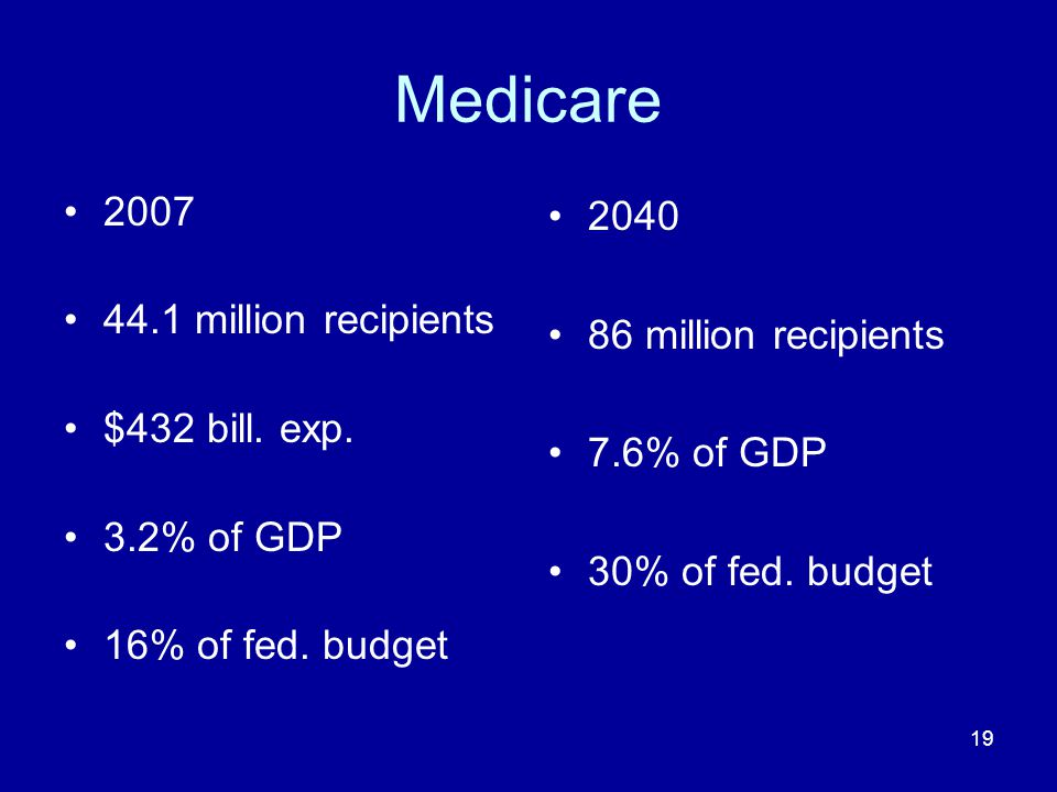 19 Medicare 2007 44.1 million recipients $432 bill.