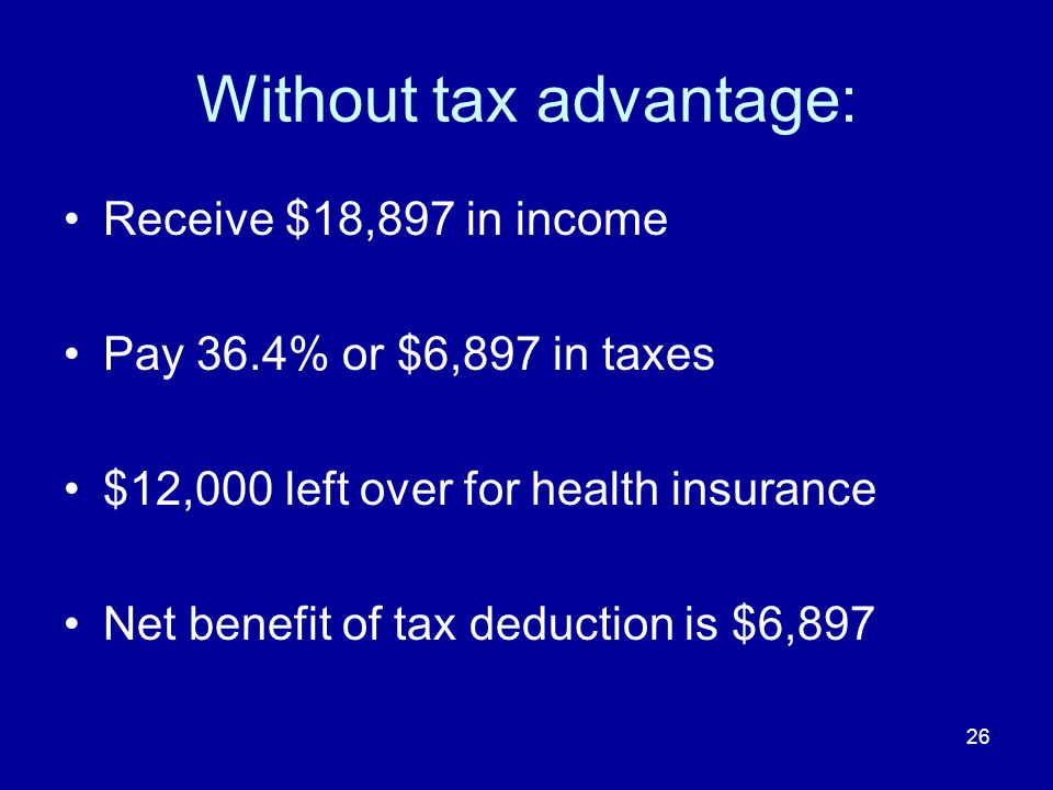 26 Without tax advantage: Receive $18,897 in income Pay 36.4% or $6,897 in taxes $12,000 left over for health insurance Net benefit of tax deduction is $6,897