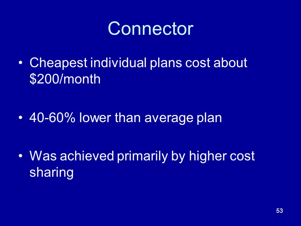 53 Connector Cheapest individual plans cost about $200/month 40-60% lower than average plan Was achieved primarily by higher cost sharing