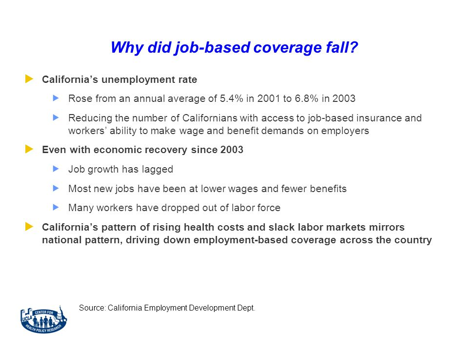 Why did job-based coverage fall.