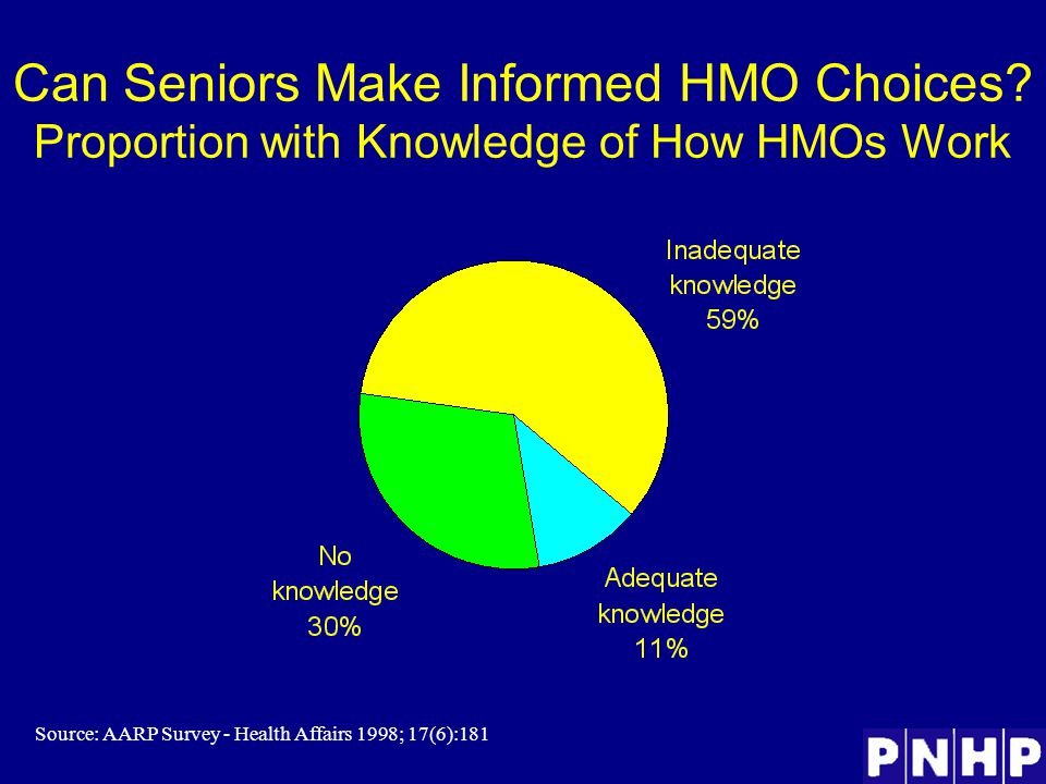 Can Seniors Make Informed HMO Choices.