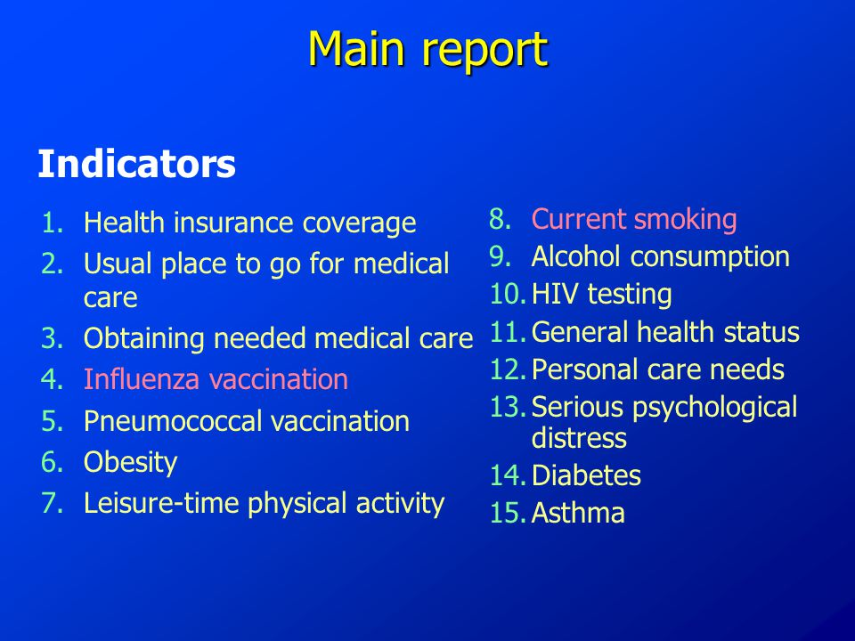 Main report 1.Health insurance coverage 2.Usual place to go for medical care 3.Obtaining needed medical care 4.Influenza vaccination 5.Pneumococcal vaccination 6.Obesity 7.Leisure-time physical activity 8.Current smoking 9.Alcohol consumption 10.HIV testing 11.General health status 12.Personal care needs 13.Serious psychological distress 14.Diabetes 15.Asthma Indicators