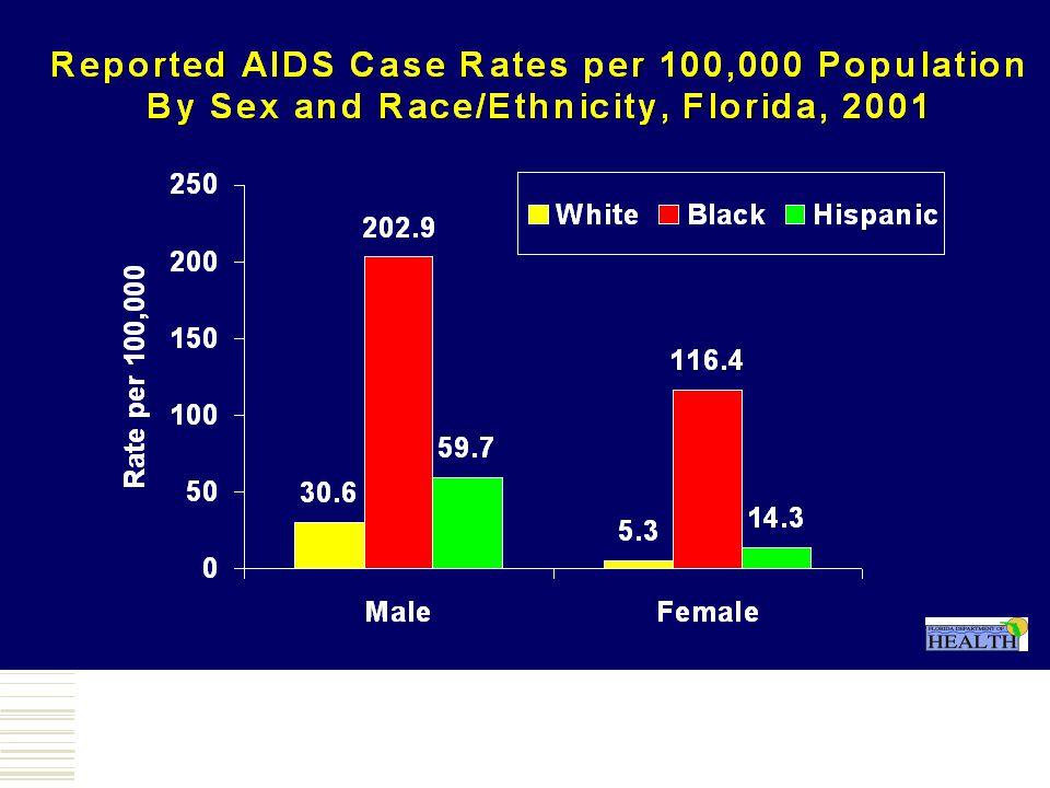 Diabetes Mortality Rate, FL, 2001
