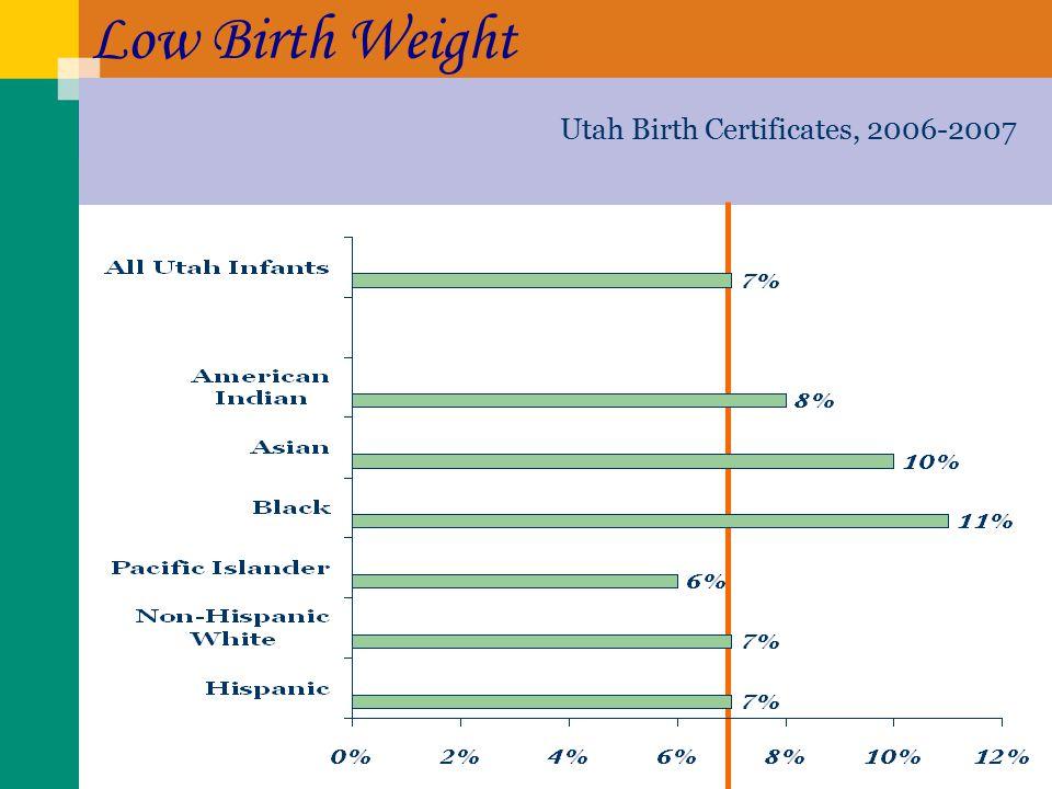 Low Birth Weight Utah Birth Certificates, 2006-2007