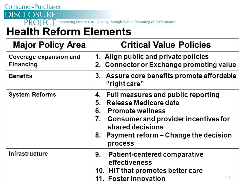 26 Health Reform Elements Major Policy AreaCritical Value Policies Coverage expansion and Financing 1.