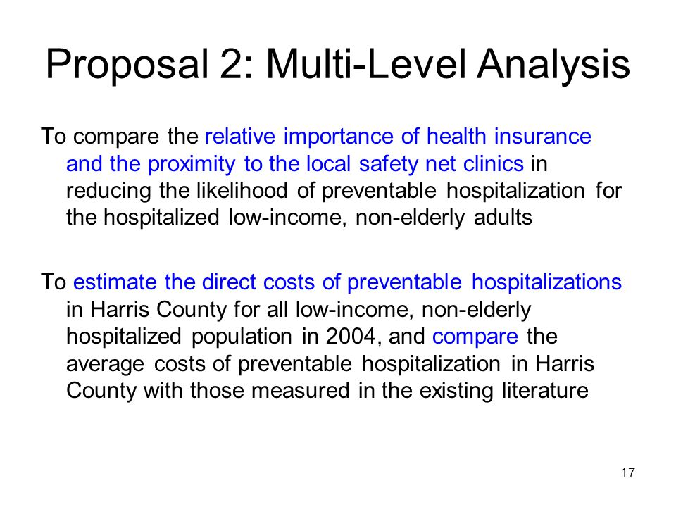 17 Proposal 2: Multi-Level Analysis To compare the relative importance of health insurance and the proximity to the local safety net clinics in reducing the likelihood of preventable hospitalization for the hospitalized low-income, non-elderly adults To estimate the direct costs of preventable hospitalizations in Harris County for all low-income, non-elderly hospitalized population in 2004, and compare the average costs of preventable hospitalization in Harris County with those measured in the existing literature