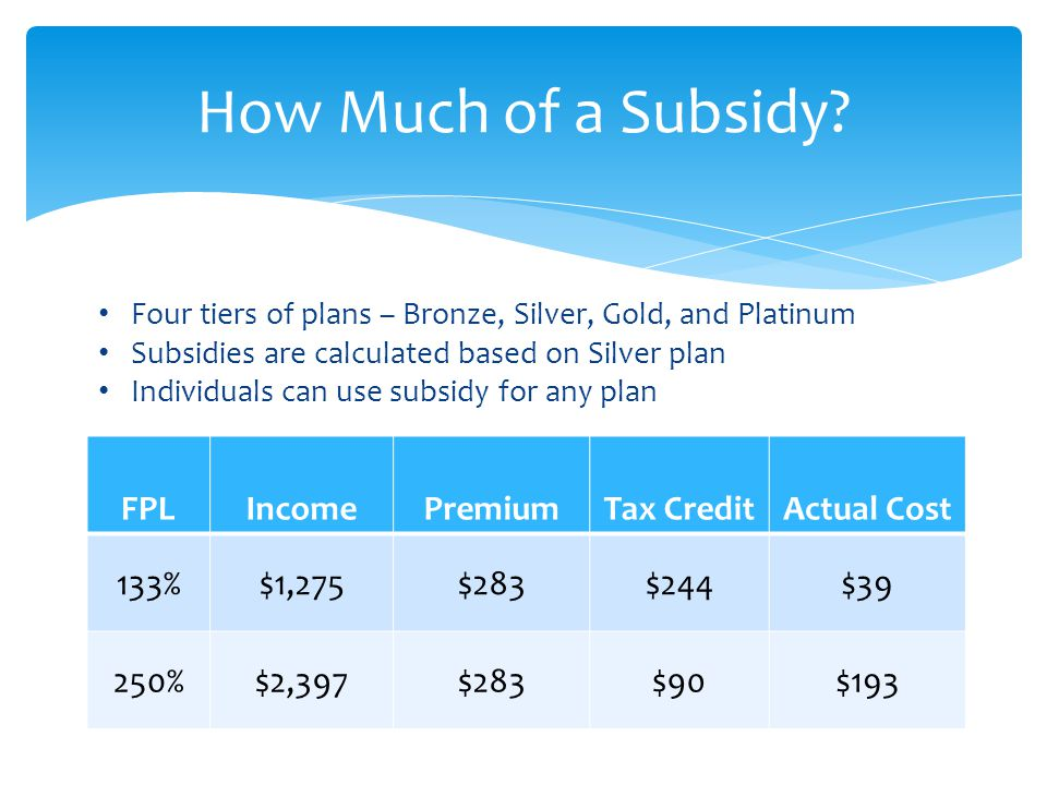 How Much of a Subsidy.