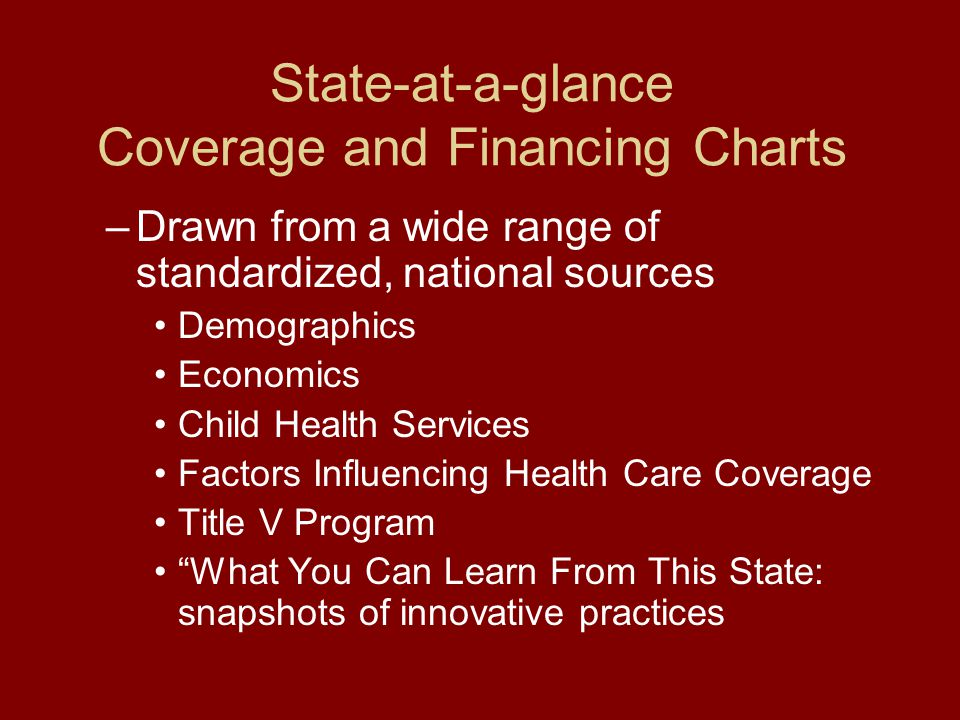 State-at-a-glance Coverage and Financing Charts –Drawn from a wide range of standardized, national sources Demographics Economics Child Health Service