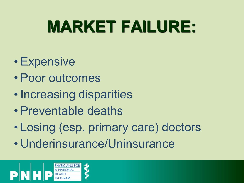 LOSING PRIMARY CARE Shortages in pediatrics, internal medicine and family medicine.