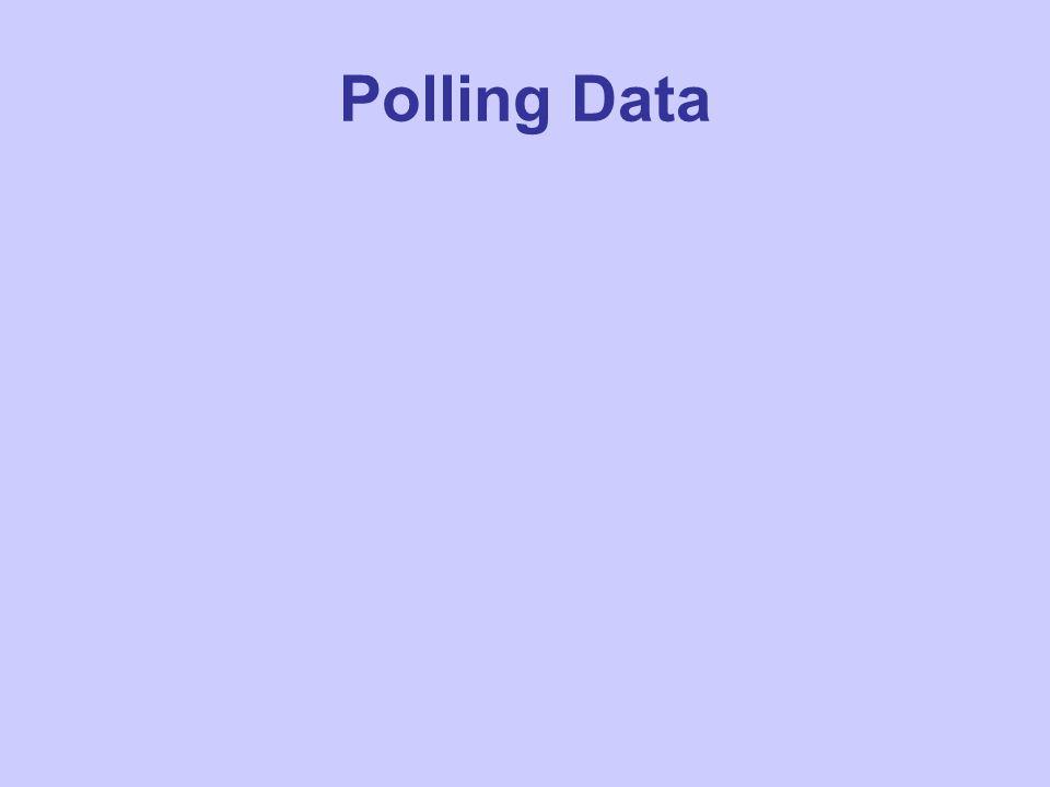 Polling Data