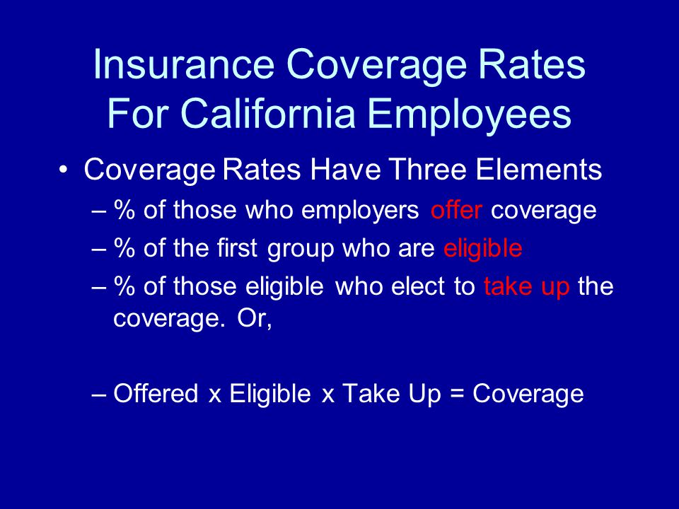 Insurance Coverage Rates For California Employees Coverage Rates Have Three Elements –% of those who employers offer coverage –% of the first group wh