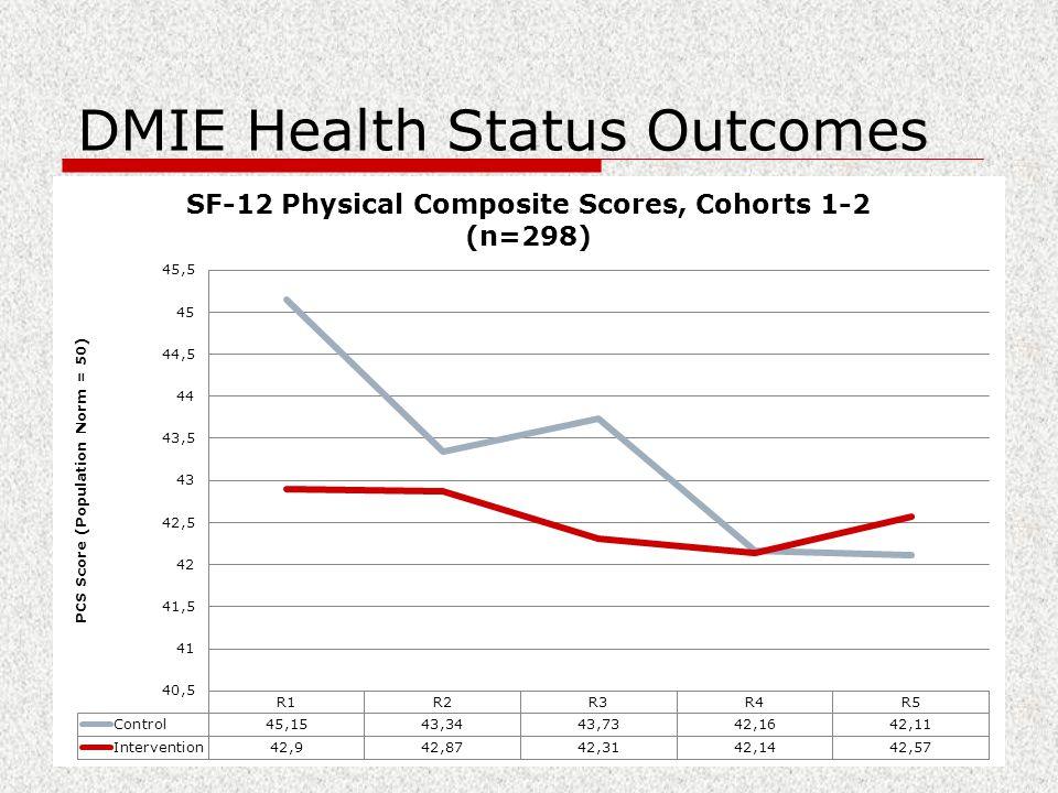 DMIE Health Status Outcomes