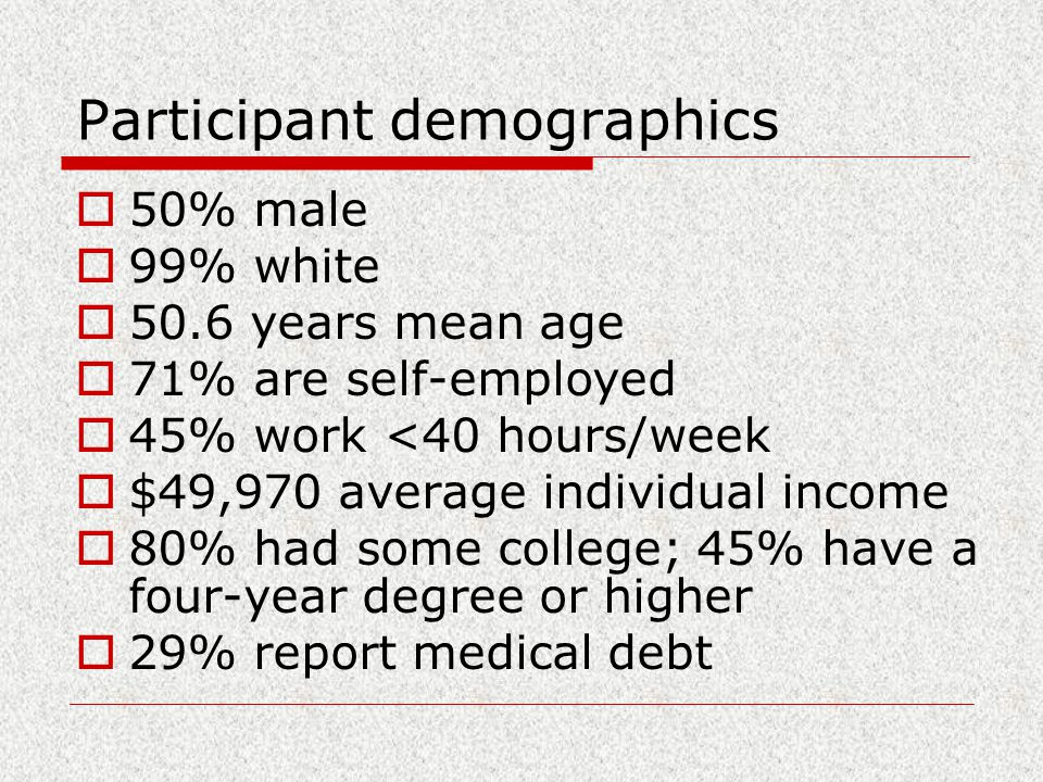 Participant demographics  50% male  99% white  50.6 years mean age  71% are self-employed  45% work <40 hours/week  $49,970 average individual income  80% had some college; 45% have a four-year degree or higher  29% report medical debt