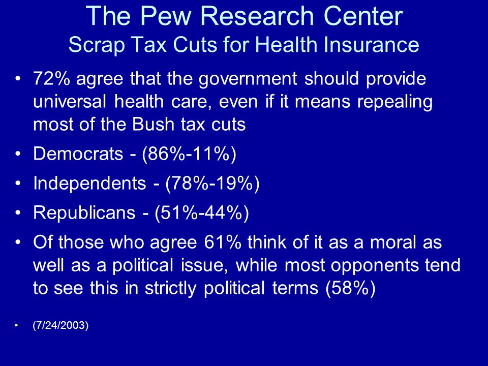 The Pew Research Center Scrap Tax Cuts for Health Insurance 72% agree that the government should provide universal health care, even if it means repealing most of the Bush tax cuts Democrats - (86%-11%) Independents - (78%-19%) Republicans - (51%-44%) Of those who agree 61% think of it as a moral as well as a political issue, while most opponents tend to see this in strictly political terms (58%) (7/24/2003)