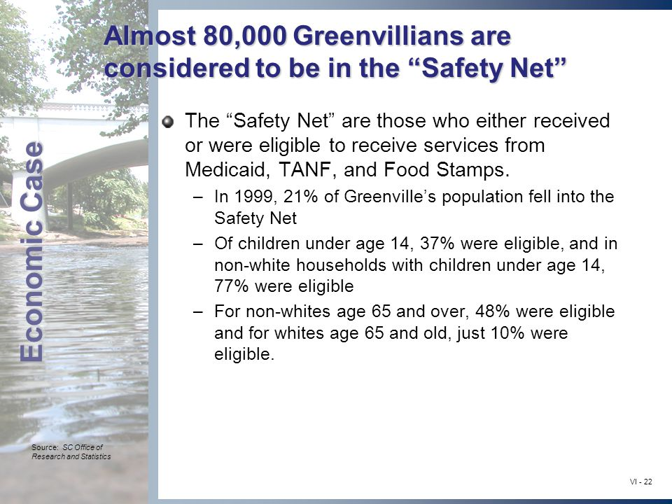 Economic Case VI - 22 Almost 80,000 Greenvillians are considered to be in the Safety Net The Safety Net are those who either received or were eligible to receive services from Medicaid, TANF, and Food Stamps.