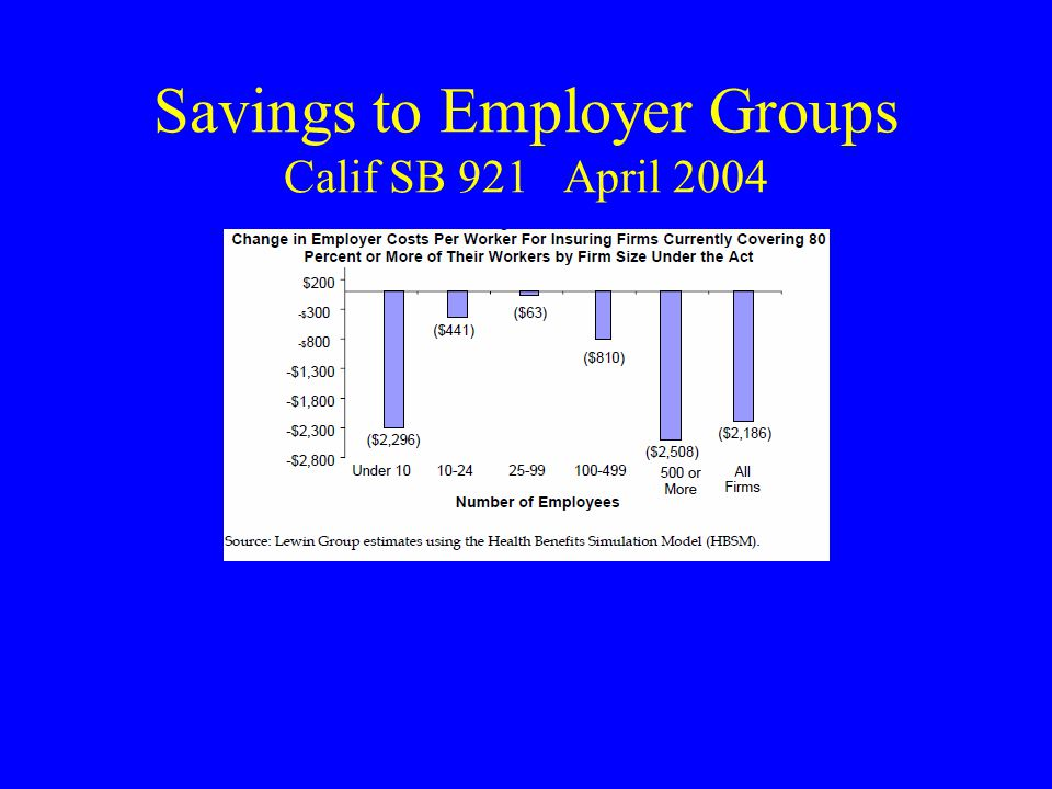Savings to Employer Groups Calif SB 921 April 2004