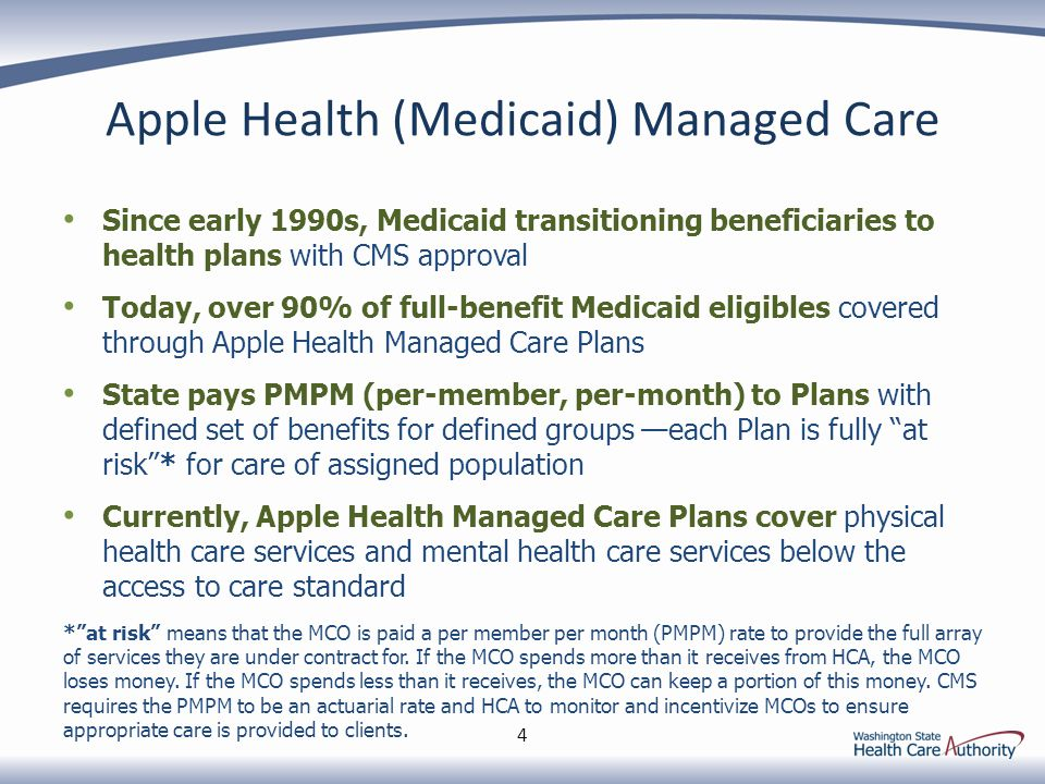 Managed Care Today: Not Integrated 5 Entity Physical health care MCOs Mental health care Below access to care standard Above access to care standard MCOs RSNs MCO = Medicaid Managed Care Organization RSN = Regional Support Network State contracts with entities to provide Medicaid services by county Other Medicaid services (such as chemical dependency treatment and dental services) are provided outside of managed care (on a fee-for- service basis)