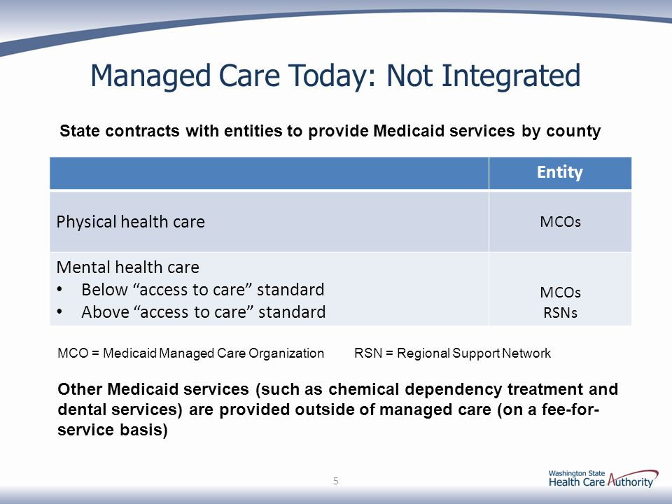 Medicaid-Funded Services – Early Adopter RSAs & Behavioral Health AI/AN Population MC Plan.