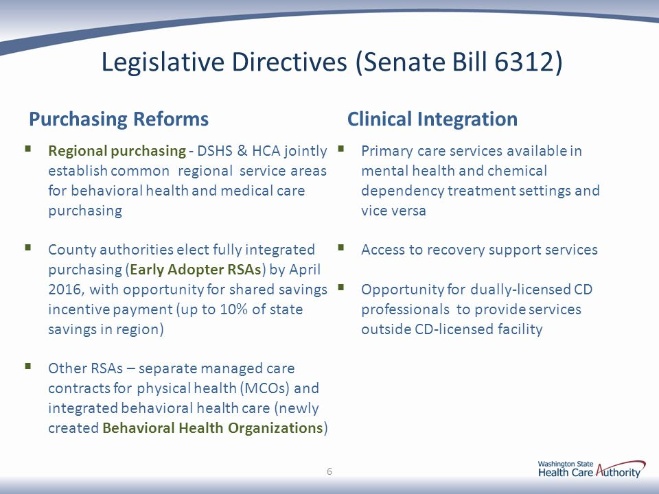  PLANNING CALENDAR 1.Integrated Purchasing of Medicaid Physical and Behavioral Health Care 17