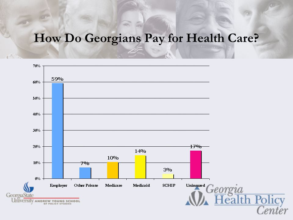 How Do Georgians Pay for Health Care