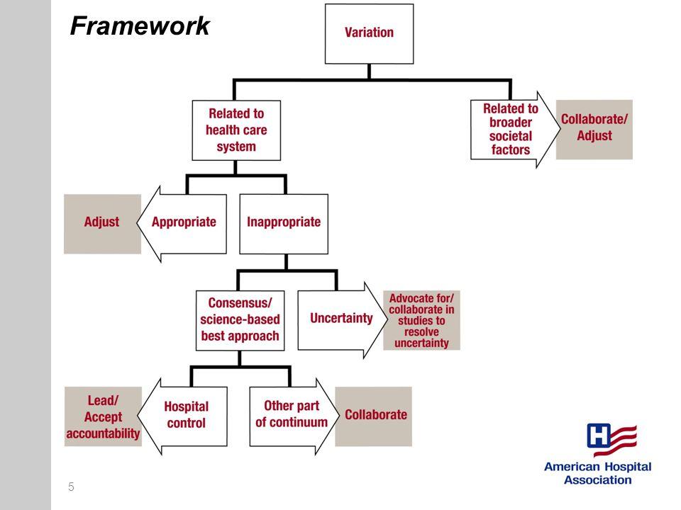 Framework 5