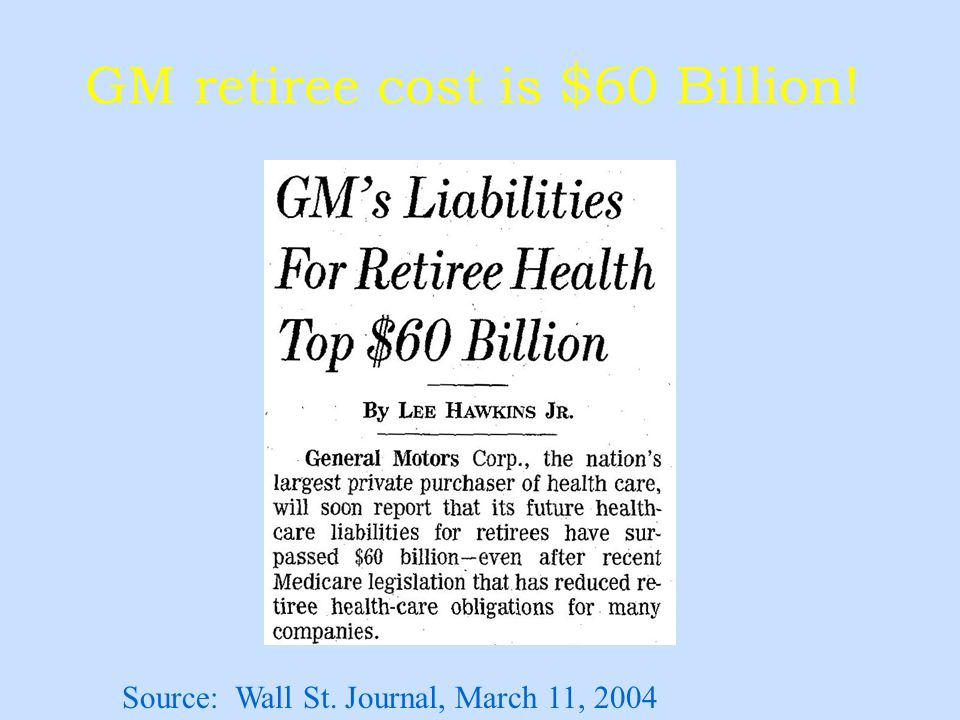 GM retiree cost is $60 Billion! Source: Wall St. Journal, March 11, 2004