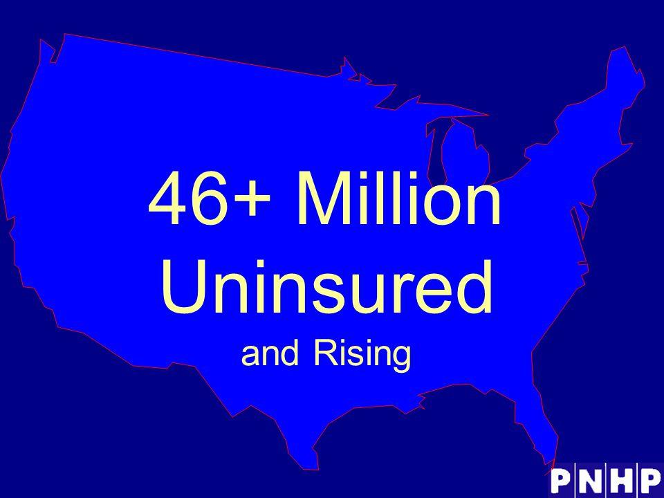 46+ Million Uninsured and Rising