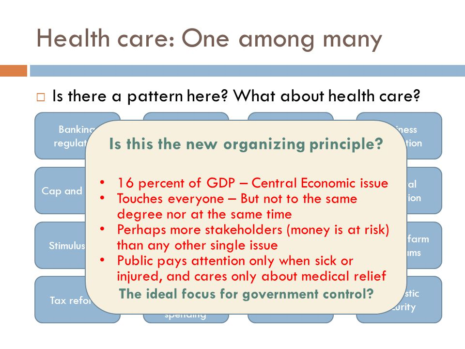 Health care: One among many  Is there a pattern here.