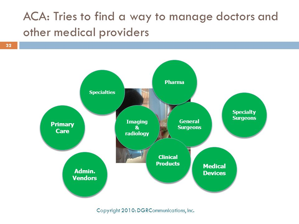 ACA: Tries to find a way to manage doctors and other medical providers Copyright 2010: DGRCommunications, Inc.