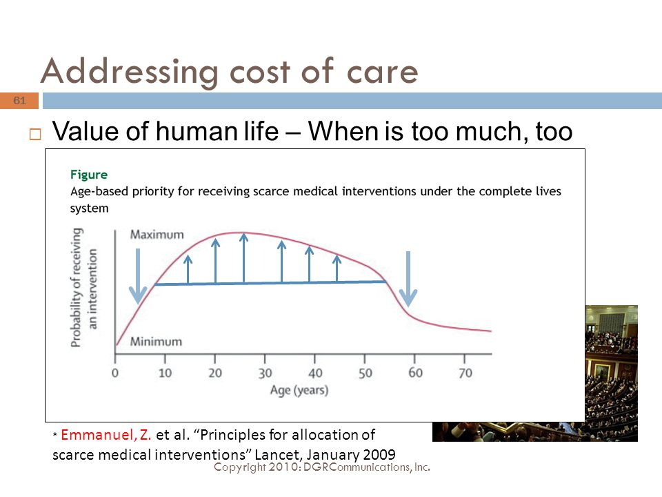 Addressing cost of care  Value of human life – When is too much, too much.