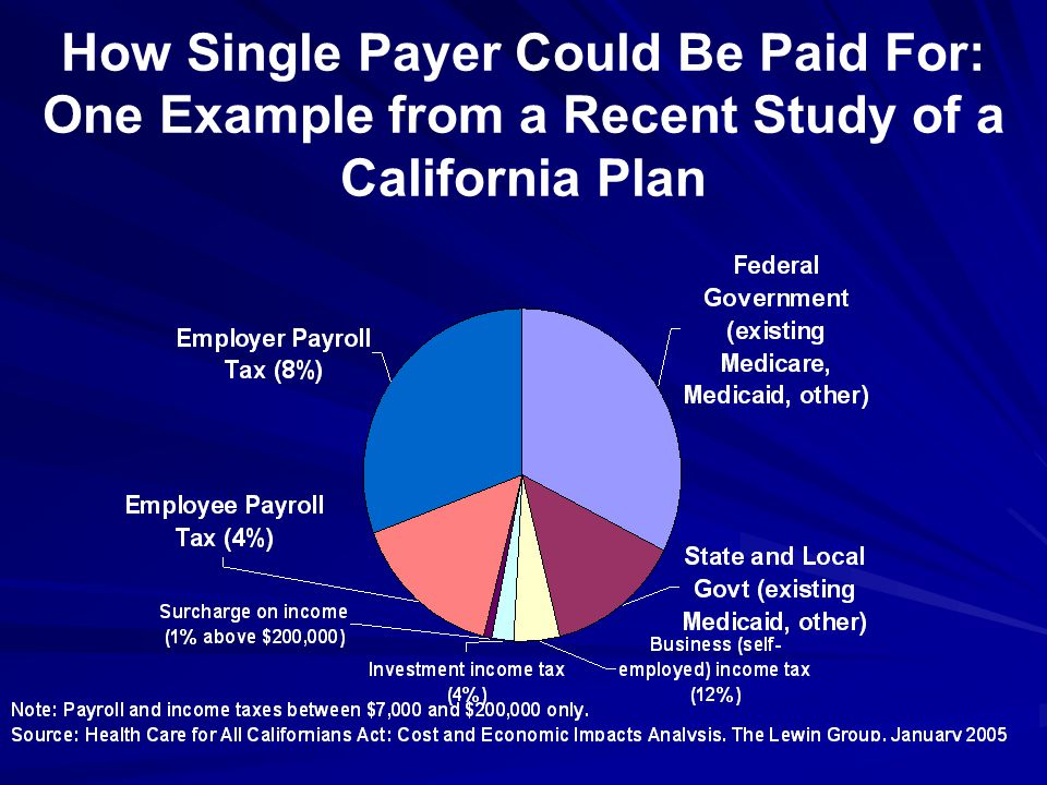 How Single Payer Could Be Paid For: One Example from a Recent Study of a California Plan