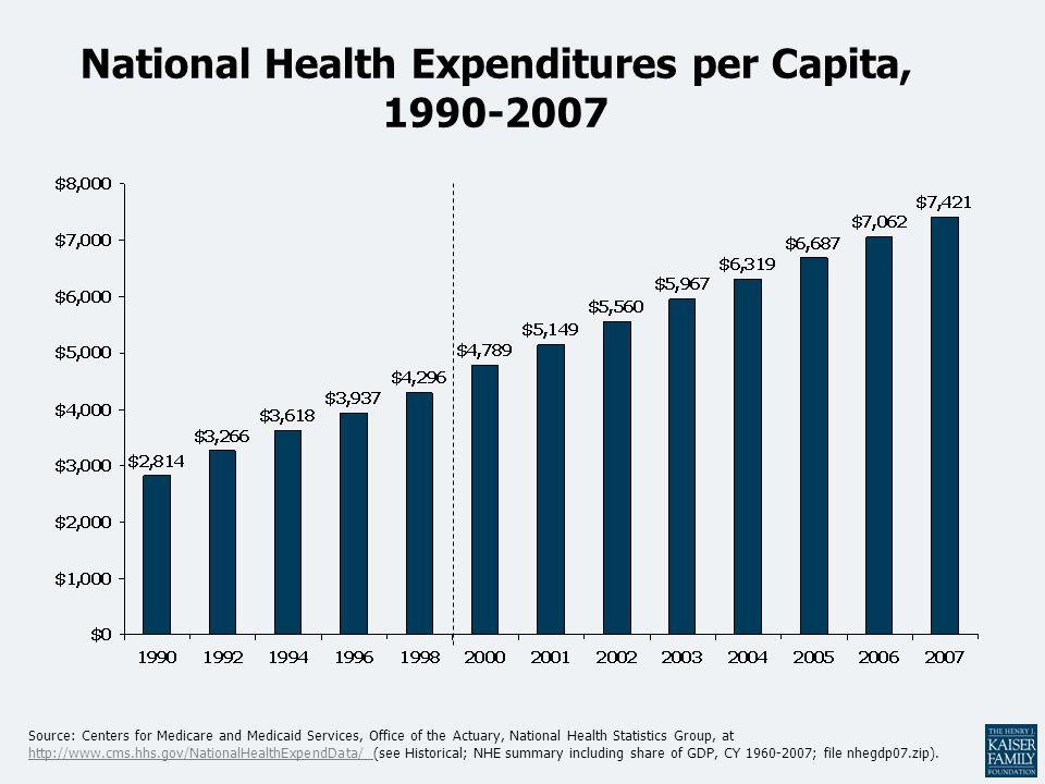 New – Sanders (& McDermott): American Health Security Act S 703 (HR 1200) 1.