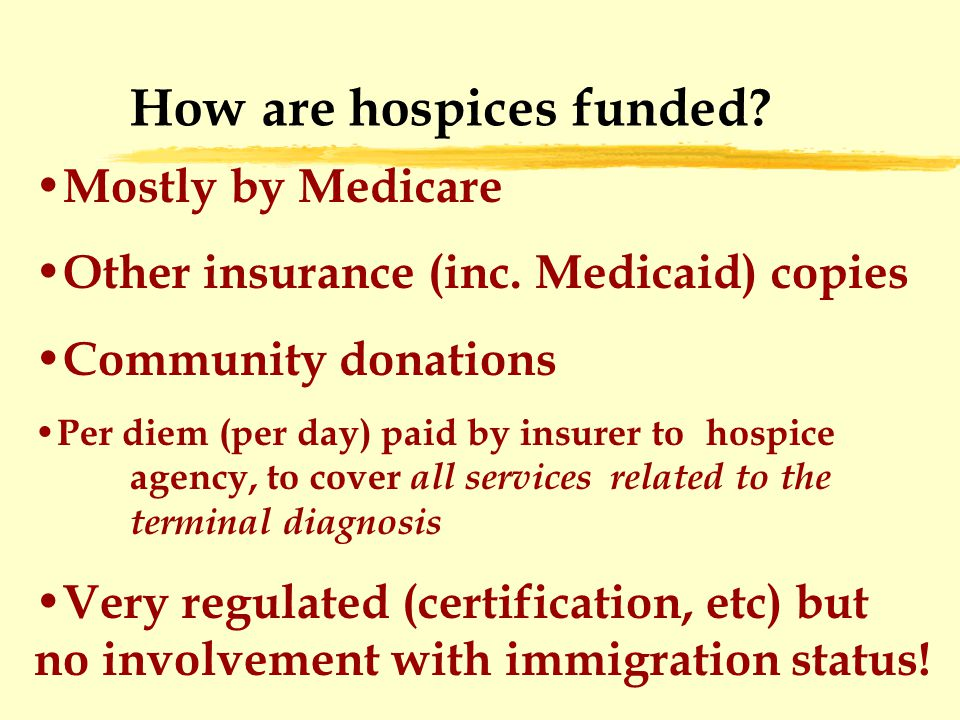 How are hospices funded. Mostly by Medicare Other insurance (inc.
