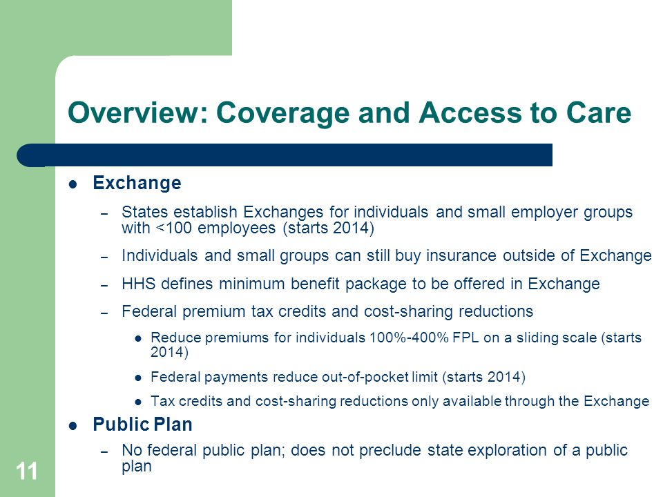 11 Overview: Coverage and Access to Care Exchange – States establish Exchanges for individuals and small employer groups with <100 employees (starts 2014) – Individuals and small groups can still buy insurance outside of Exchange – HHS defines minimum benefit package to be offered in Exchange – Federal premium tax credits and cost-sharing reductions Reduce premiums for individuals 100%-400% FPL on a sliding scale (starts 2014) Federal payments reduce out-of-pocket limit (starts 2014) Tax credits and cost-sharing reductions only available through the Exchange Public Plan – No federal public plan; does not preclude state exploration of a public plan