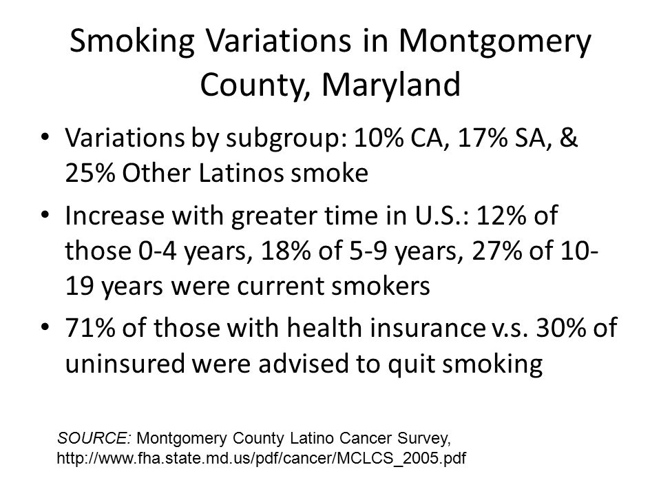 Smoking Variations in Montgomery County, Maryland Variations by subgroup: 10% CA, 17% SA, & 25% Other Latinos smoke Increase with greater time in U.S.: 12% of those 0-4 years, 18% of 5-9 years, 27% of 10- 19 years were current smokers 71% of those with health insurance v.s.