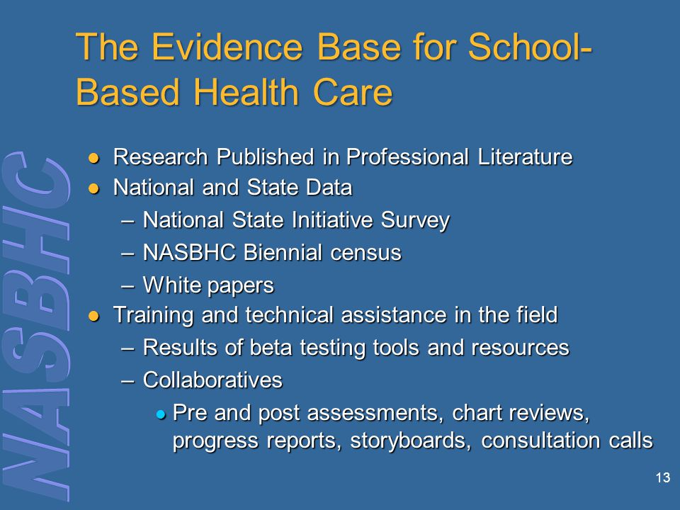 13 The Evidence Base for School- Based Health Care Research Published in Professional Literature Research Published in Professional Literature National and State Data National and State Data –National State Initiative Survey –NASBHC Biennial census –White papers Training and technical assistance in the field Training and technical assistance in the field –Results of beta testing tools and resources –Collaboratives Pre and post assessments, chart reviews, progress reports, storyboards, consultation calls Pre and post assessments, chart reviews, progress reports, storyboards, consultation calls