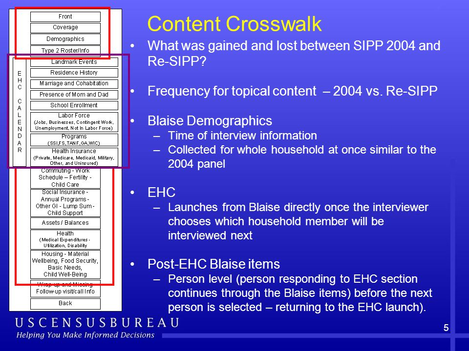 5 Content Crosswalk What was gained and lost between SIPP 2004 and Re-SIPP.