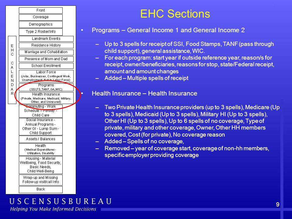 9 EHC Sections Programs – General Income 1 and General Income 2 –Up to 3 spells for receipt of SSI, Food Stamps, TANF (pass through child support), general assistance, WIC.