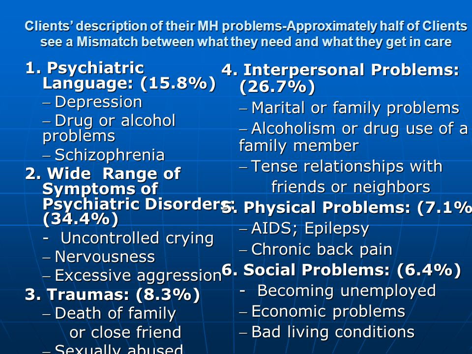 Clients' description of their MH problems-Approximately half of Clients see a Mismatch between what they need and what they get in care 1.