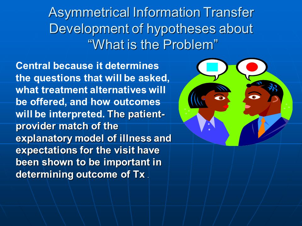 Asymmetrical Information Transfer Development of hypotheses about What is the Problem The patient- provider match of the explanatory model of illness and expectations for the visit have been shown to be important in determining outcome of Tx.