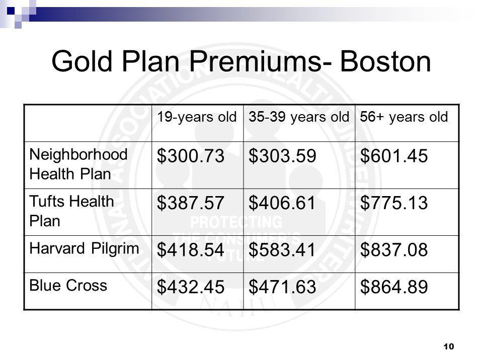 10 Gold Plan Premiums- Boston 19-years old35-39 years old56+ years old Neighborhood Health Plan $300.73$303.59$601.45 Tufts Health Plan $387.57$406.61$775.13 Harvard Pilgrim $418.54$583.41$837.08 Blue Cross $432.45$471.63$864.89
