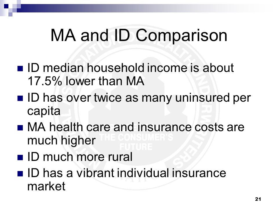 21 MA and ID Comparison ID median household income is about 17.5% lower than MA ID has over twice as many uninsured per capita MA health care and insurance costs are much higher ID much more rural ID has a vibrant individual insurance market