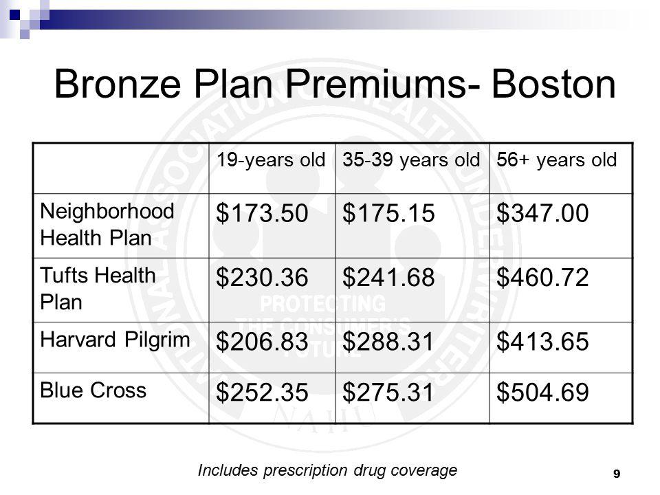 9 Bronze Plan Premiums- Boston 19-years old35-39 years old56+ years old Neighborhood Health Plan $173.50$175.15$347.00 Tufts Health Plan $230.36$241.68$460.72 Harvard Pilgrim $206.83$288.31$413.65 Blue Cross $252.35$275.31$504.69 Includes prescription drug coverage