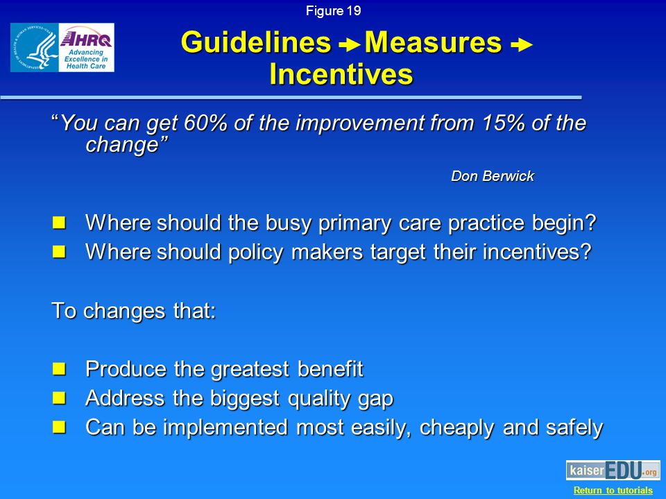 Return to tutorials Guidelines Measures Incentives You can get 60% of the improvement from 15% of the change Don Berwick Where should the busy primary care practice begin.