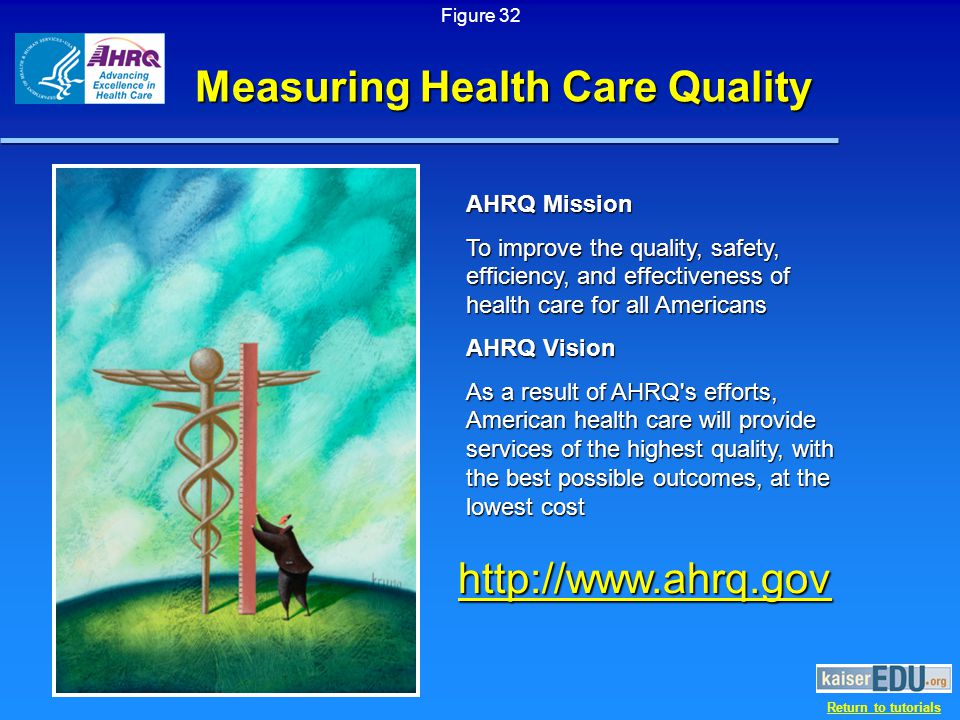 Return to tutorials Measuring Health Care Quality http://www.ahrq.gov AHRQ Mission To improve the quality, safety, efficiency, and effectiveness of health care for all Americans AHRQ Vision As a result of AHRQ s efforts, American health care will provide services of the highest quality, with the best possible outcomes, at the lowest cost Figure 32