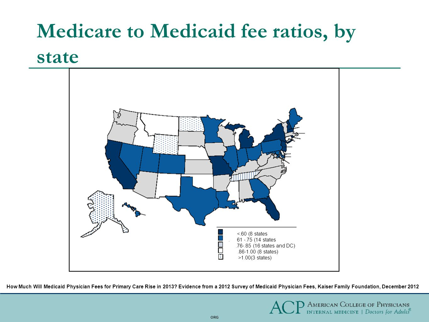 Medicare to Medicaid fee ratios, by state <.60 (8 states.