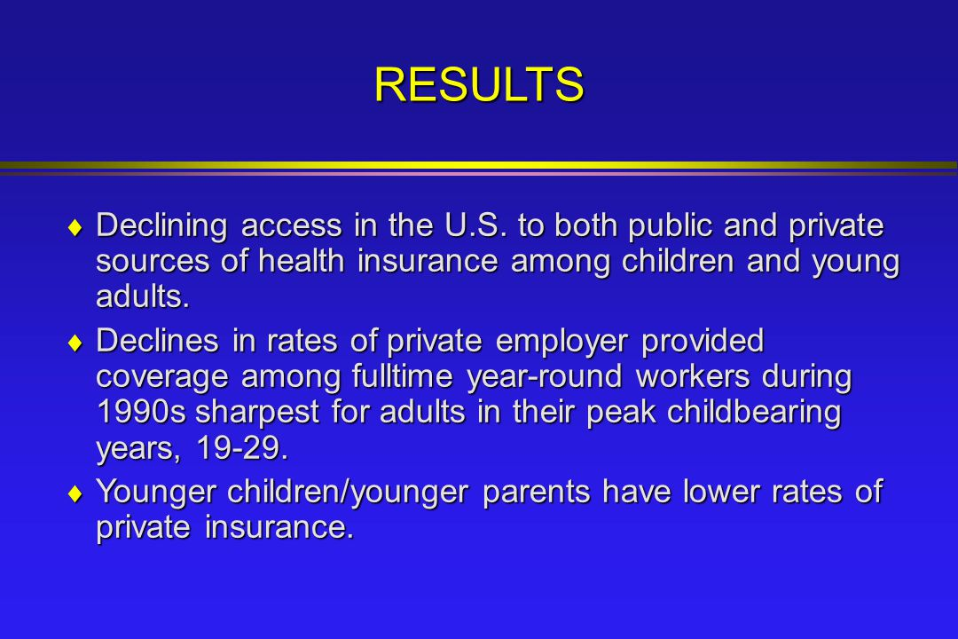 RESULTS  Declining access in the U.S.