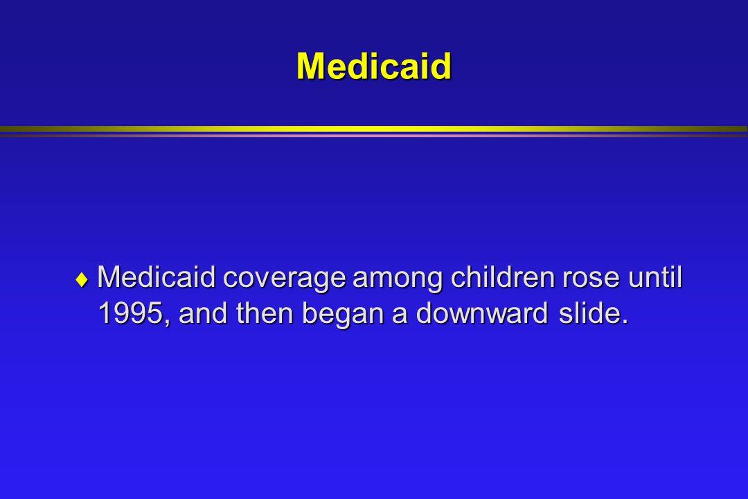 Medicaid  Medicaid coverage among children rose until 1995, and then began a downward slide.